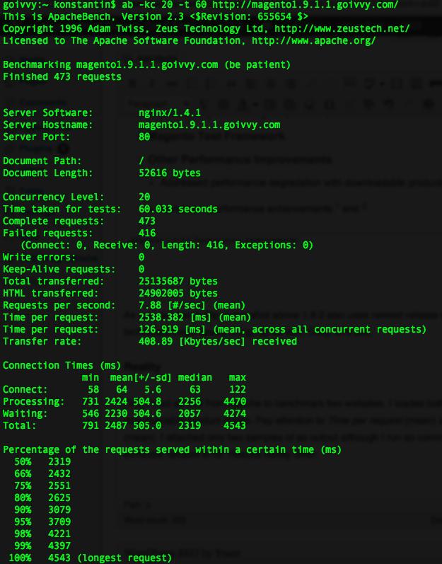 Magento 1.9.1.1 Homepage Benchmark