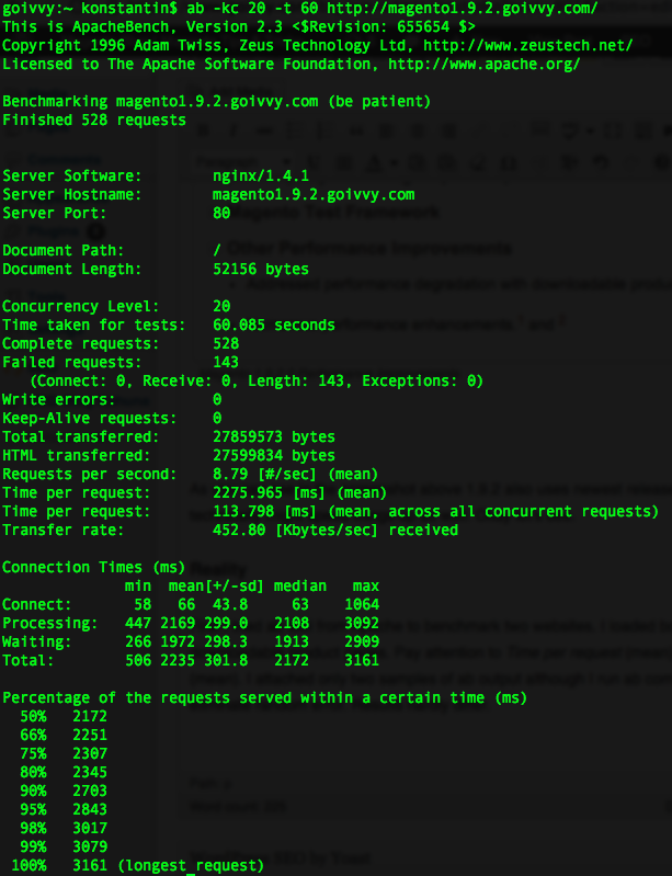 Magento 1.9.2.0 Homepage Benchmark