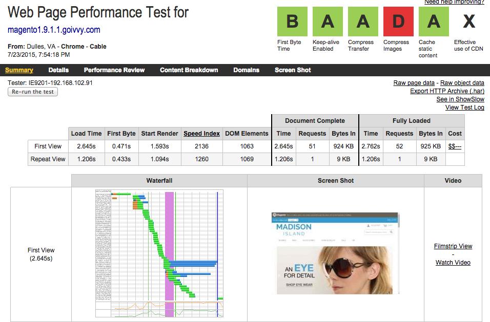 Magento 1.9.1.1 Homepage WebPageTest Result