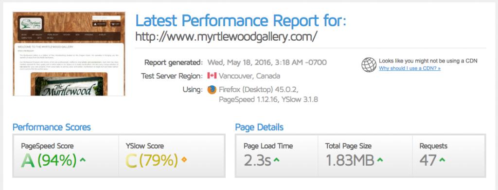 Magento websites with highest Google Page Speed Scores | www.myrtlewoodgallery.com | Goivvy.com