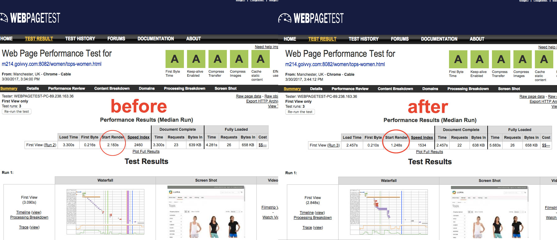 Magento 2 Defer JavaScript Webpagetest.org Benchmark