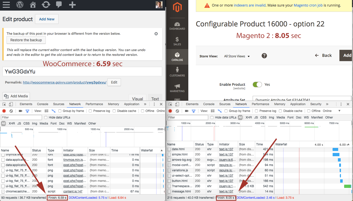 Woo vs M2 Simple Products Backend Comparison