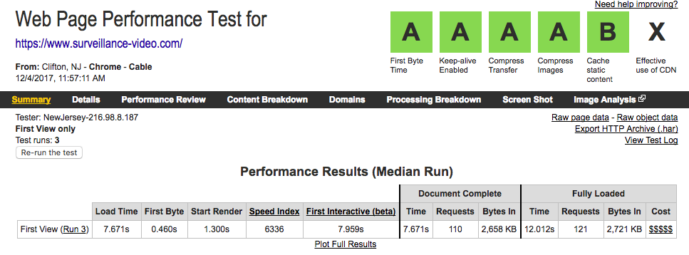 Surveillance-Video.com Speed Optimization Results Measured by Webpagetest.org
