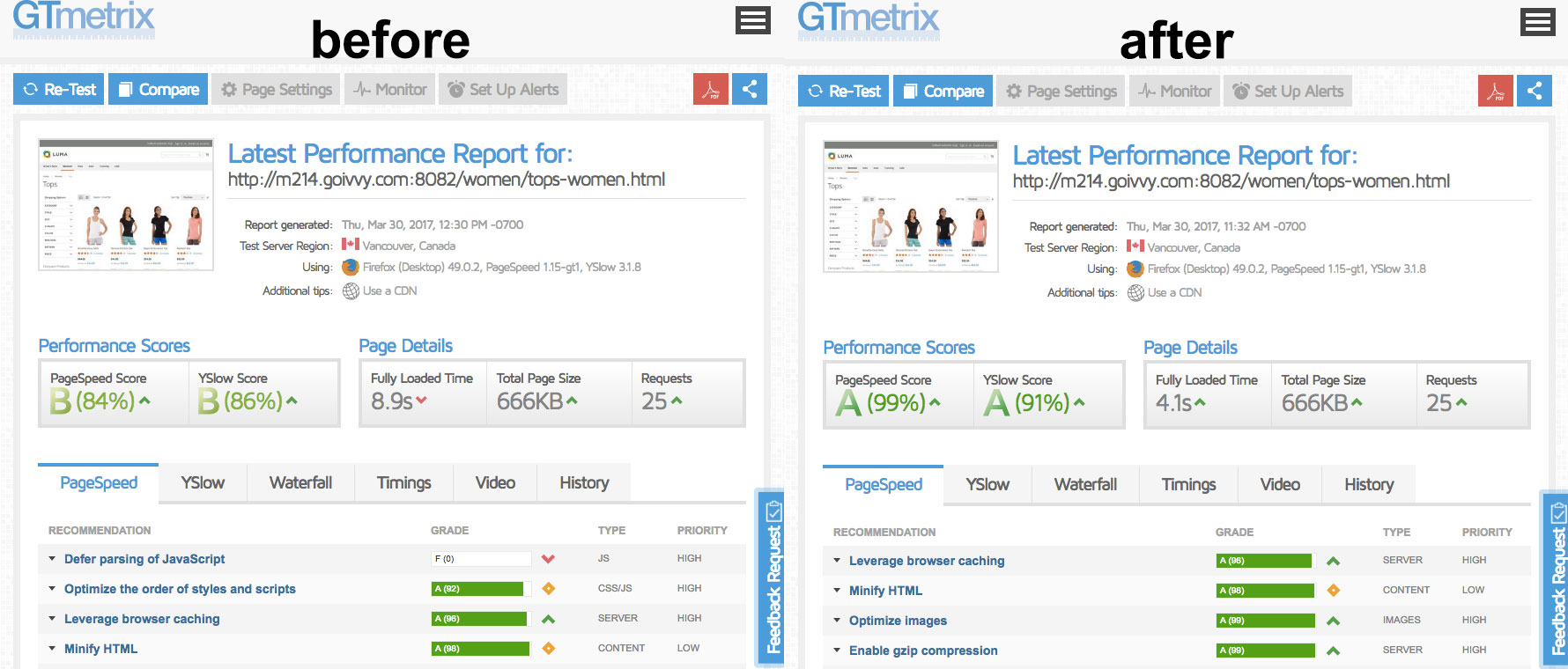 GTmetrix Defer JavaScript benchmark