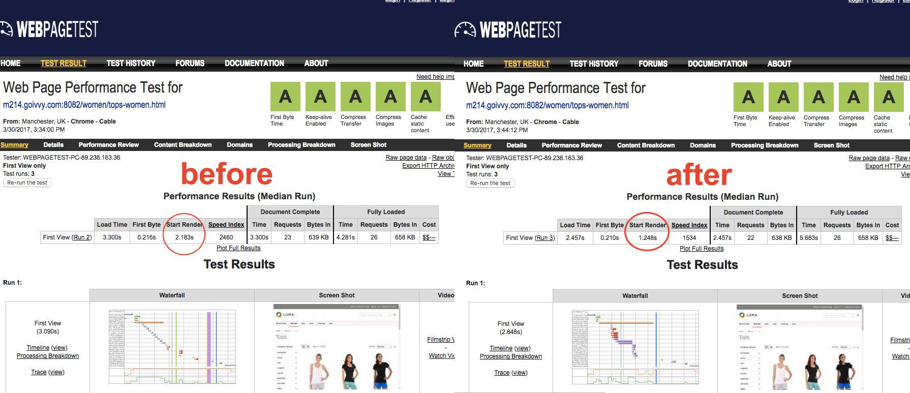Webpagetest Defer JavaScript benchmark