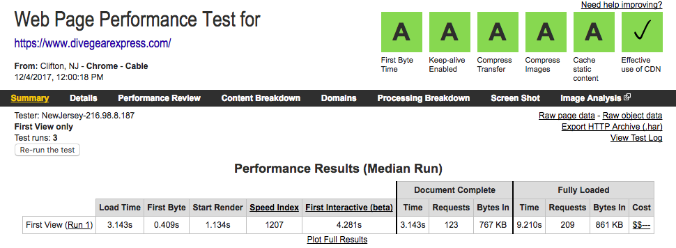 DiveGearExpress.com Speed Optimization Results Measured by Webpagetest.org